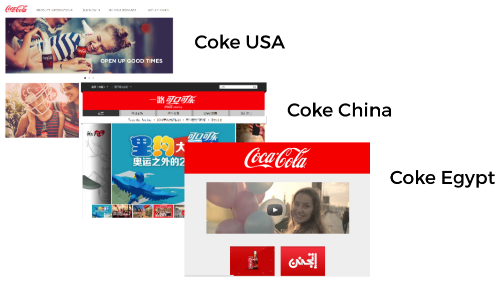 Coke Localization
