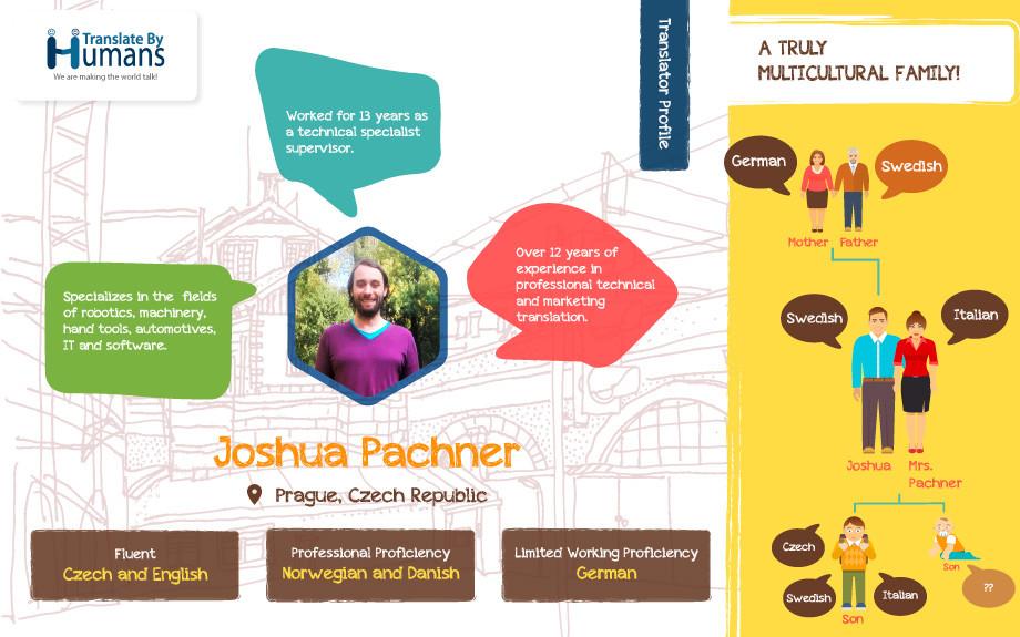 "alt=""Translator Interview Infographic Joshua Pachner"""