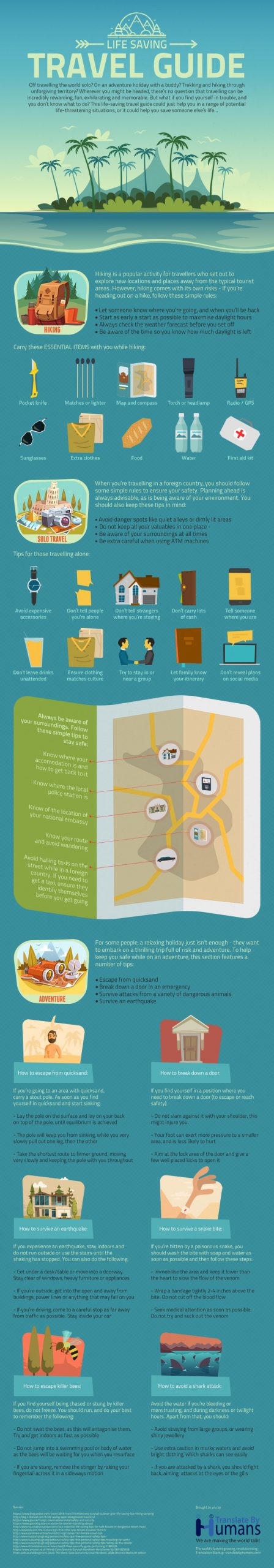 Travel Guide