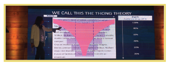 thong theory ad:tech 2019