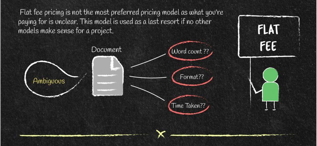 Flat fee translation pricing