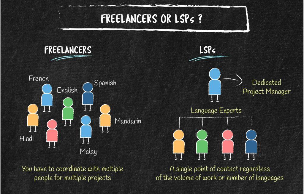 Freelancer Vs. LSPs