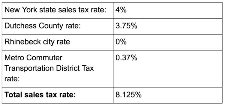 Sales tax Rhinebeck New York