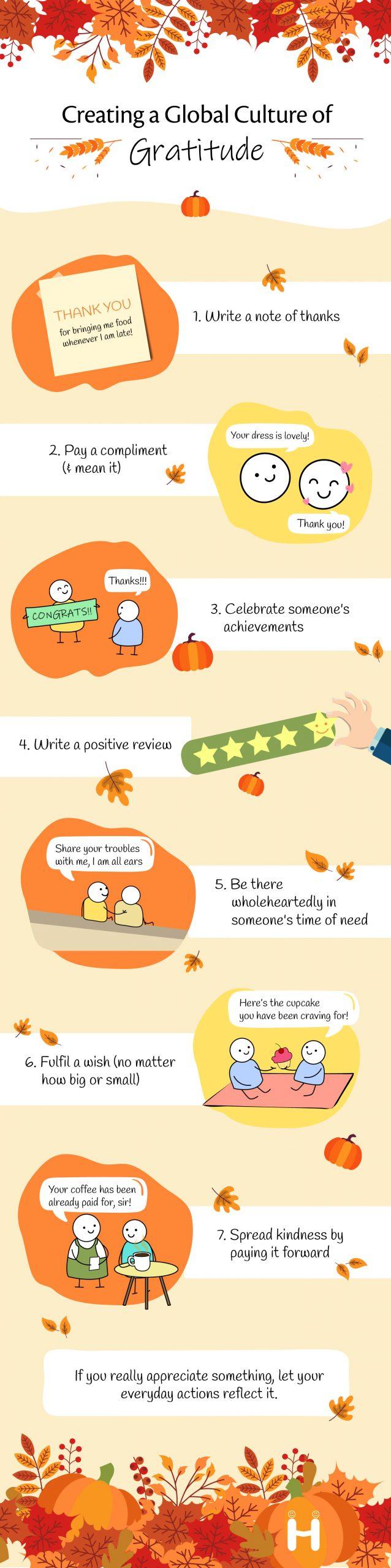 Ways to express gratitude infographic