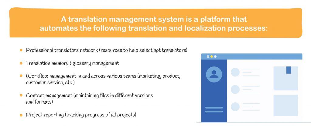 Translation-management-system