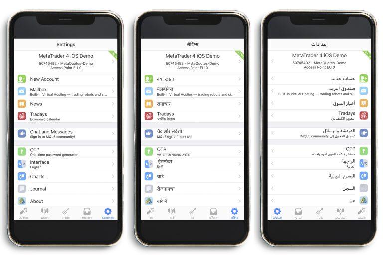 MetaTrader 4 multilingual trading app hindi urdu