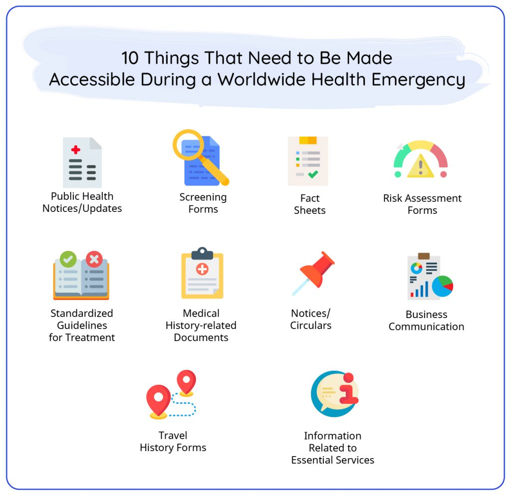 Health documents accessible COVID19 pandemic