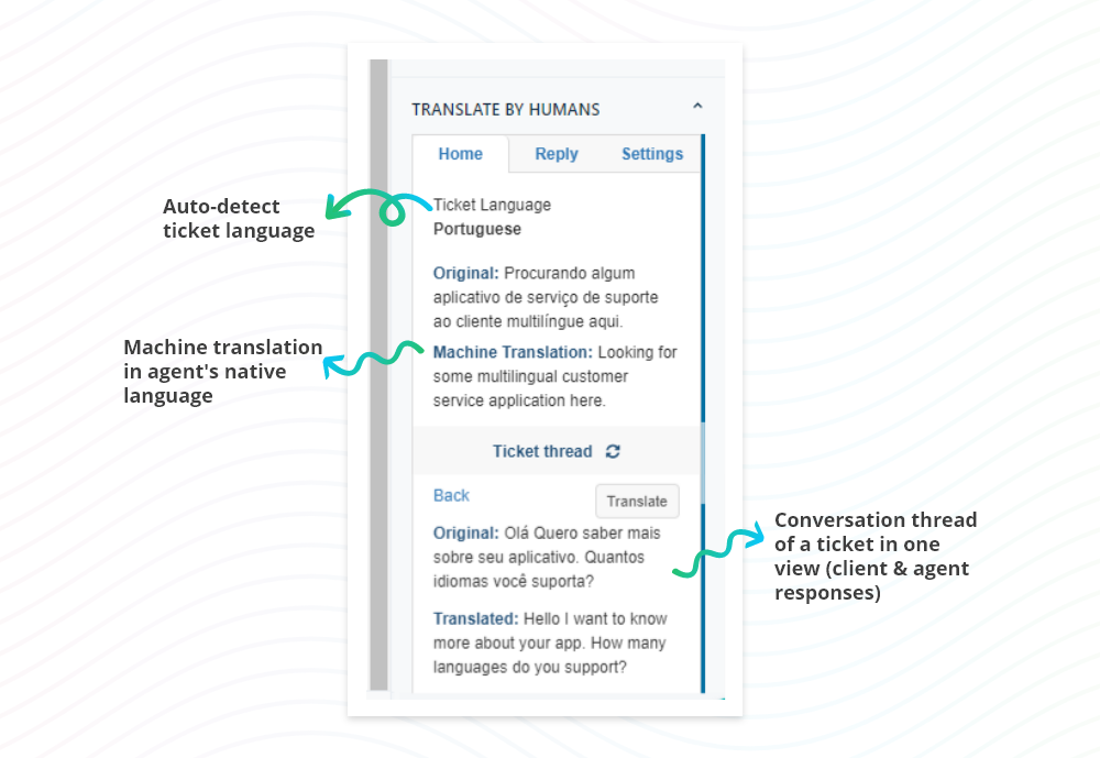 Translate By Humans app for Freshdesk features