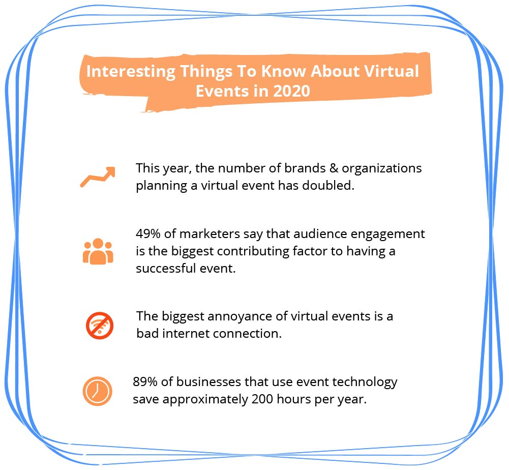 virtual events subtitling statistics